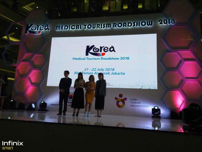 medis dan kecantikan Korea